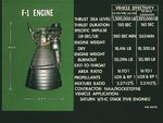 F-1 rocket engine (The kind used by the Saturn V.)