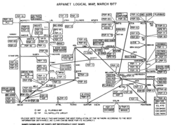 ARPANET logical map, March 1977.